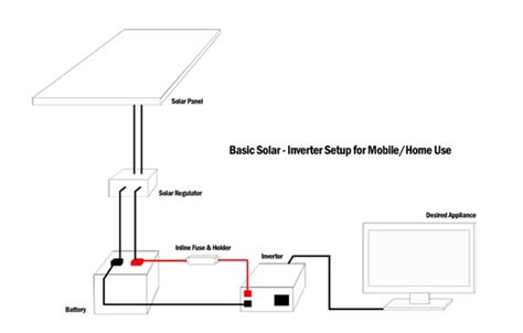 caravan inverter wiring diagram 31 wiring diagram images
