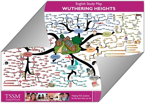 theme of education in wuthering heights vce wuthering heights study map