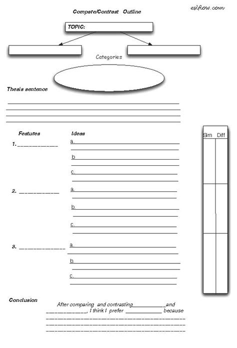 compare and contrast template comparison contrast essay outline worksheet eslflow