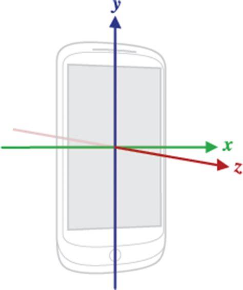 android accelerometer androidの加速度センサーの使い方 9ensanのlifehack