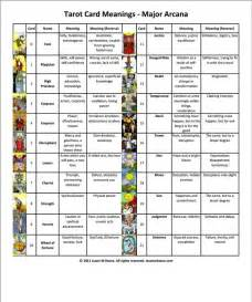 Lightning Tarot Card Meaning 16 Best Images About Tarot General On Posts