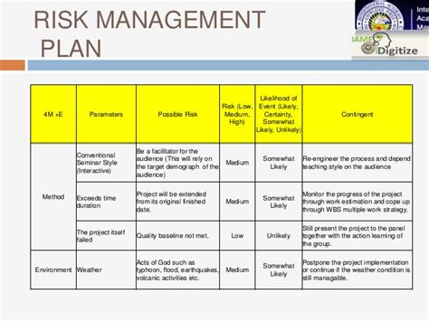 event risk management template risk plan in project management it business continuity