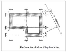 cours construction chap 1 implantation archiguelma