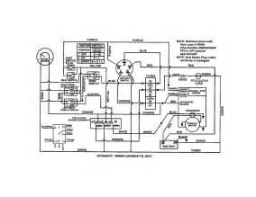 wiring diagram for 25 hp kohler engine wiring get free