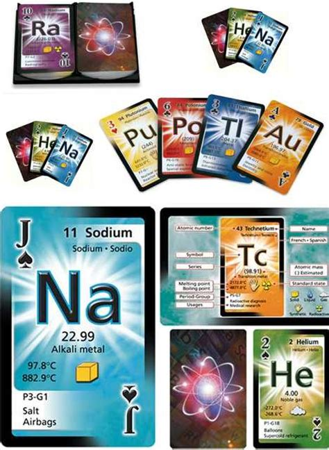 Periodic Table Playing Cards Printable | geiger countertops 13 peripatetic periodic tables urbanist