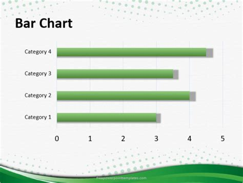 Choosing Between Column Charts And Bar Charts For A Presentation Free Powerpoint Templates Free Powerpoint Bar Chart Templates