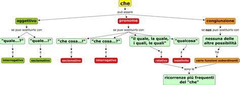 diversi analisi grammaticale funzioni grammaticali di quot quot analisi grammaticale