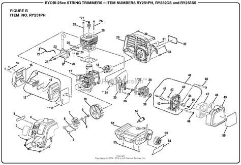 ryobi string trimmer parts diagram homelite ry251ph 25cc string trimmer parts diagram for