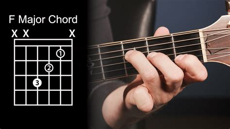 Chord Guitar Finger Position Youtube Downloader