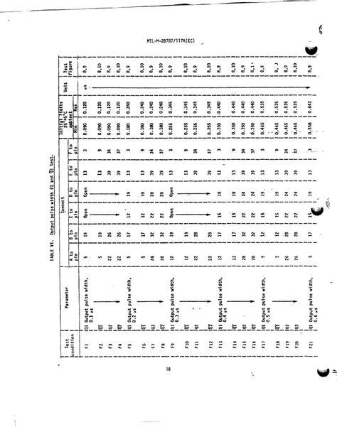 q test q test table