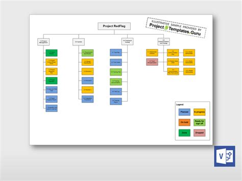 visio file structure template high level product breakdown structure project templates