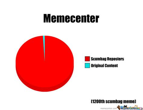 memecenter by mozziedoo meme center