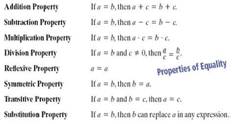 Properties Of Equality Worksheet by Proof In Algebra Algebra And Geometry Help
