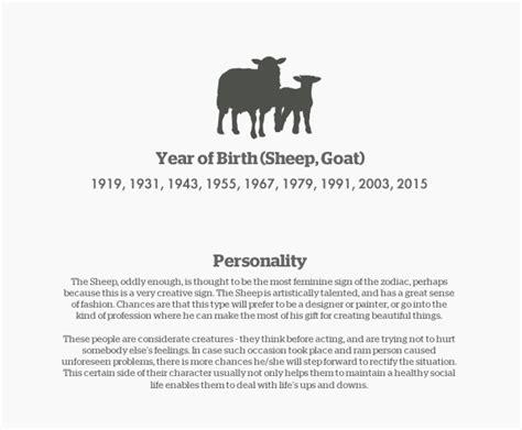 new year goat vs sheep new year 2015 year of the sheep lemon graphic