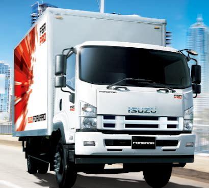 Bak Truk Sah 1 malaysia truck dokumen untuk pembelian lori