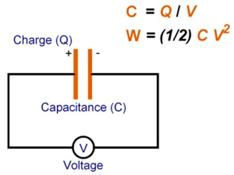 capacitor voltage charge calctool capacitance charge voltage calculator