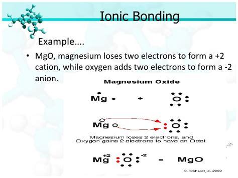 tutorial ionic bond ionic bonding