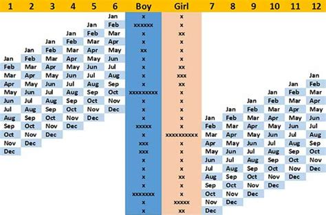 Conceiving Calendar Planning The Of Your Baby How To Conceive A Boy