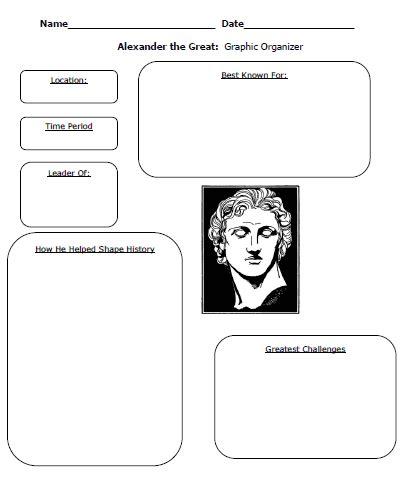 julius caesar cleopatra and the great