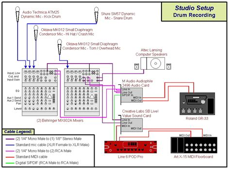 studio wiring diagram wiring diagrams