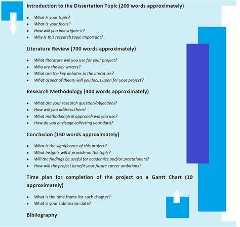cheap dissertation cheap dissertation methodology ghostwriters site uk