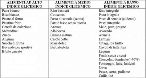 tabella alimenti indice glicemico 4 diversi fattori che influenzano l indice glicemico