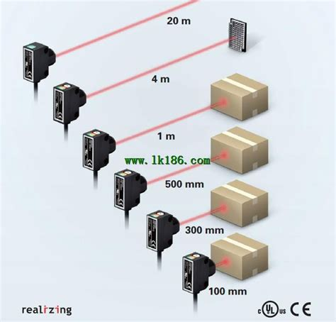 Photoelectric Sensor Omron E3z Ls61 compact photoelectric sensor e3z ls61 datasheet pdf catalog omron e3z ls61 pdf datasheet lk