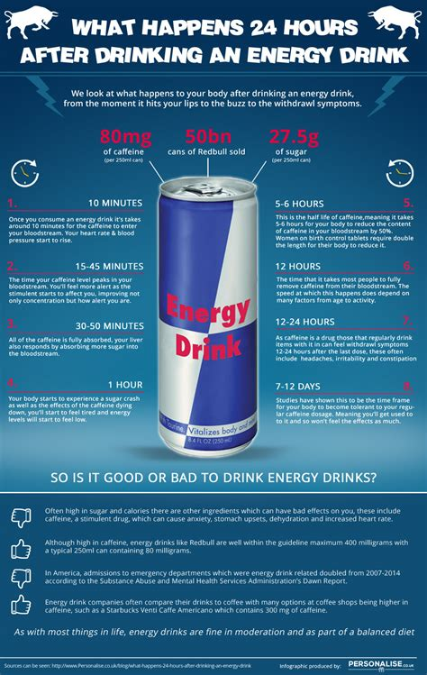 energy drink health wat doet energydrink met je lichaam s health