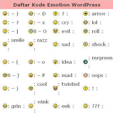 emoji dan artinya daftar emotion aiefz as 火红它汗之