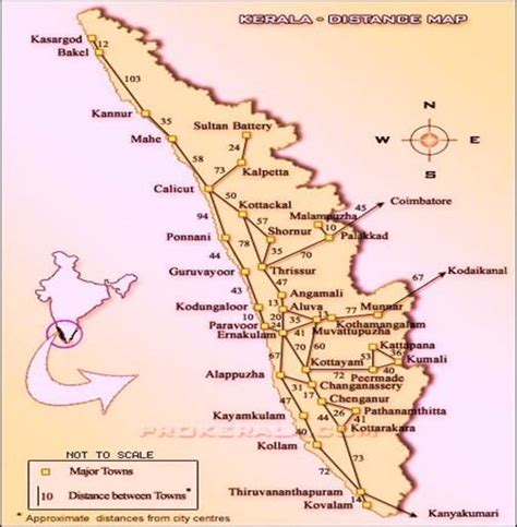 distance map kerala tourism