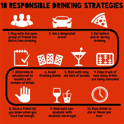 which of the following boating activities is illegal in oregon alcohol student wellness services