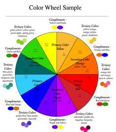 color wheel hair 1000 images about hair color on hair color