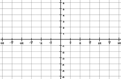 printable trigonometric graphs coordinate graph clipart clipart suggest