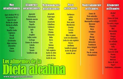 dieta alcalina alimentos menu  recetas