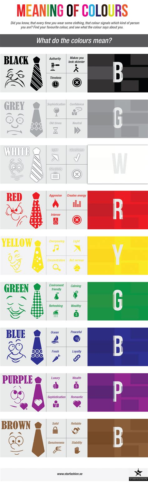 color meanings colors you wear says more than you know infographic