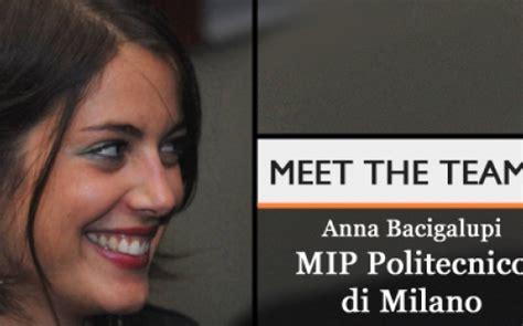 Mba Marketing Prerequisites by Meet The Team Bacigalupi Mip Politecnico Di