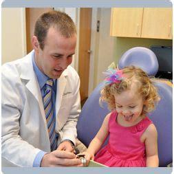 emergency dental no insurance no money emergency dental care no insurance columbus ohio find
