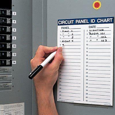 Circuit Panel Id Chart Kit Circuit Breaker Seton Circuit Breaker Panel Label Template Excel