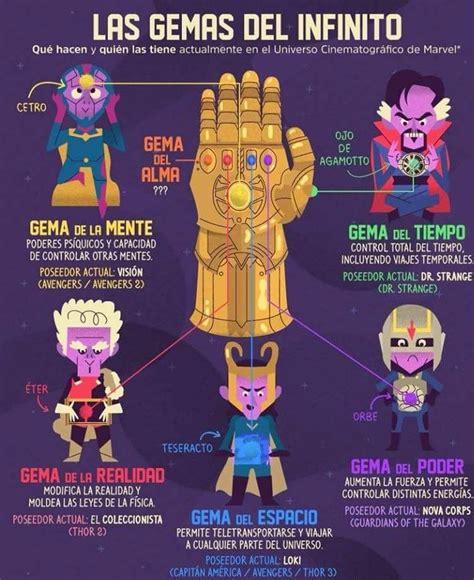infinity gems mcu the 25 best infinity gems ideas on infinity