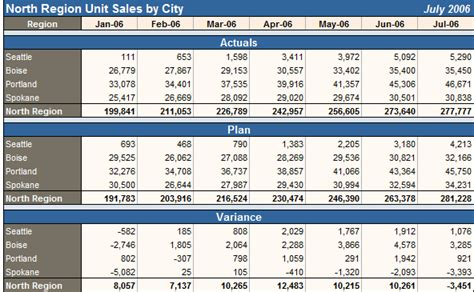 excel table themes image gallery excel report
