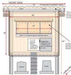 chicken coop floor plans just coop pvc chicken coop plans pdf