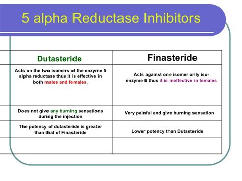 foods that block the 5 alpha reductase enzyme mesotherapy in dermatology 19 may 2010