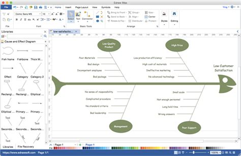visio fishbone fishbone diagram visio alternative for mac