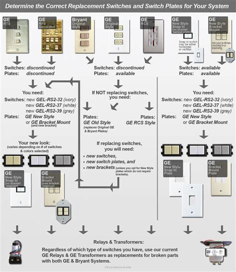 ge rr7 relay wiring diagram images electrical and wiring