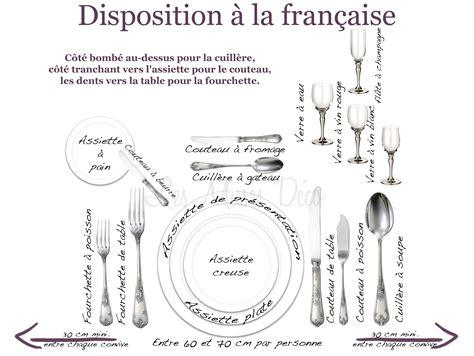 Dresser Une Table by Dresser Une Table 224 La Fran 231 Aise Arts De La Table