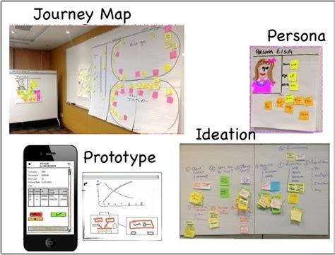 design thinking framework series get the gist of design thinking part 2 sap blogs