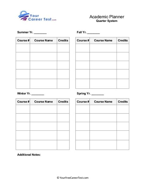 academic study template student academic planner quarter based worksheet