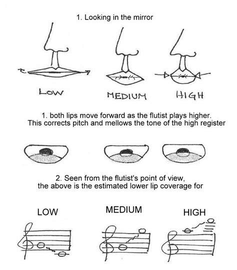 tavola posizioni flauto traverso cluff why is my flute always flat