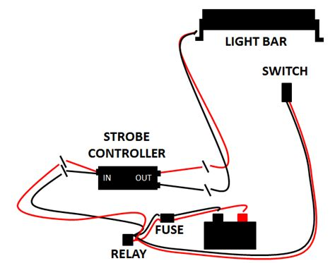 motorcycle led lights installation car wiring light bar wiring diagram harness relay car