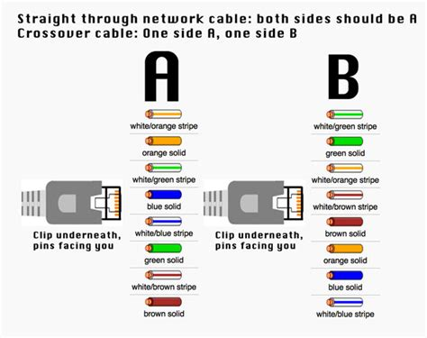 how to make an ethernet cross cable